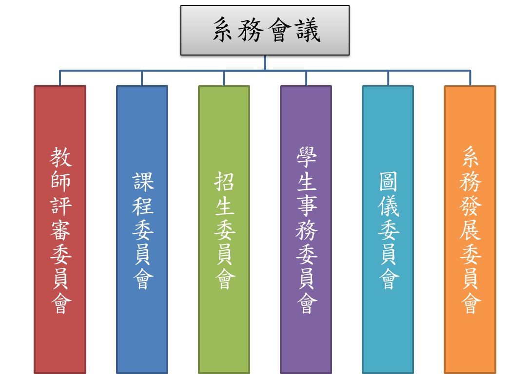 系所組織架構